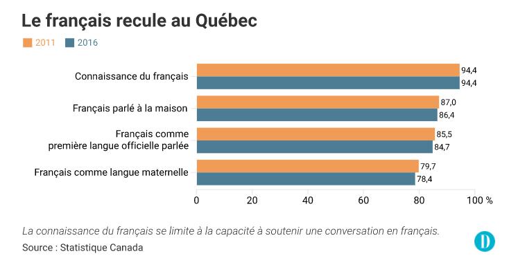 【解説】なぜカナダ・ケベックでは、フランス語が公用語?訛りや方言は?